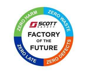 Scott Safety Factory of Future logo